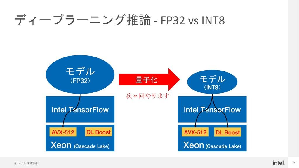 インテル株式会社 26 ディープラーニング推論 - FP32 vs INT8 モデル (FP3...
