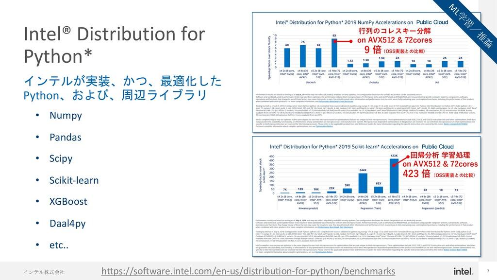 インテル株式会社 7 Intel® Distribution for Python* • Nu...