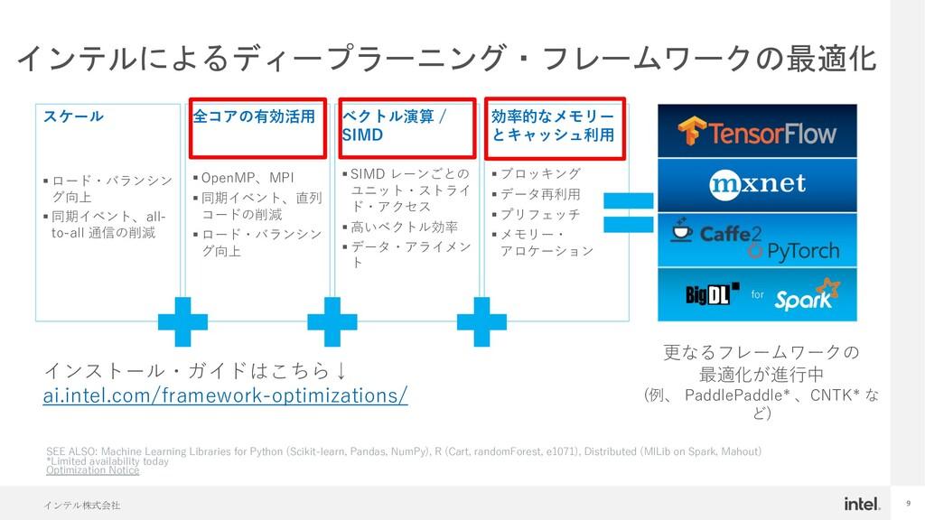 インテル株式会社 9 インテルによるディープラーニング・フレームワークの最適化 for インス...