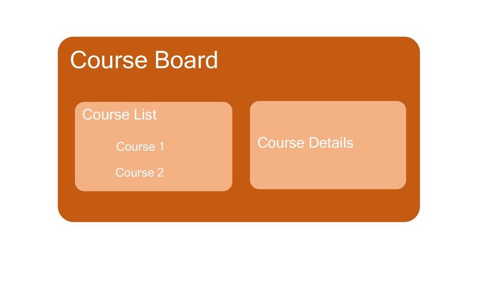 Course Board Course List Course 1 Course 2 Cour...