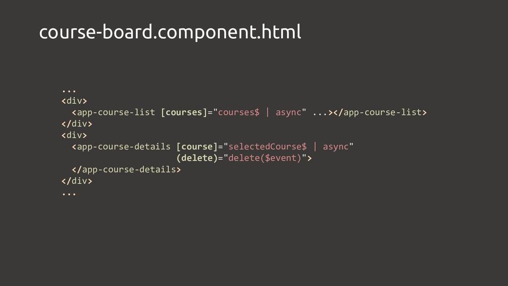 course-board.component.html ... <div> <app-cour...