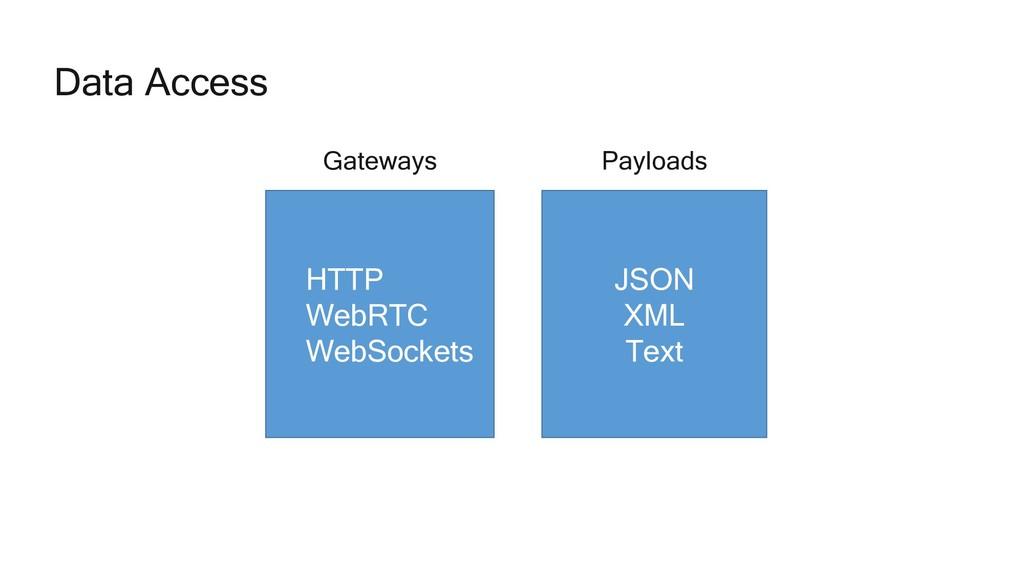 HTTP WebRTC WebSockets JSON XML Text Payloads G...