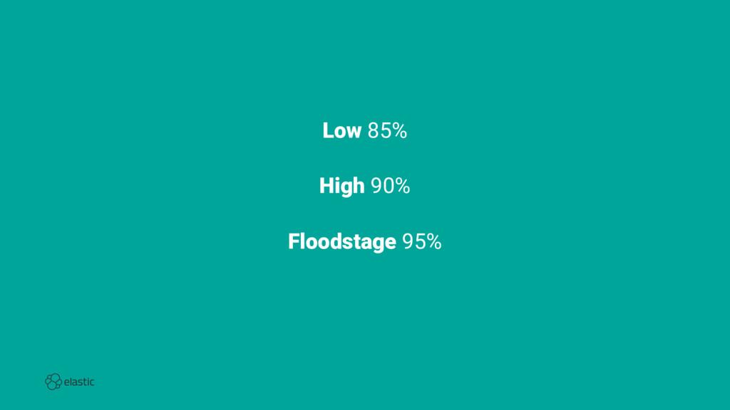 Low 85% High 90% Floodstage 95%