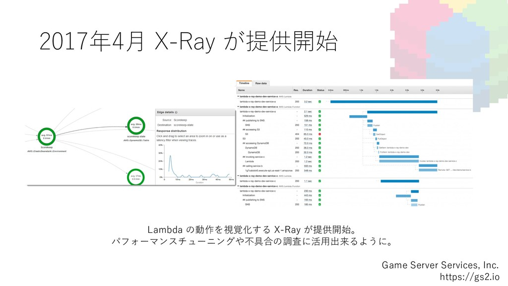 2017年4⽉ X-Ray が提供開始 Game Server Services, Inc. ...