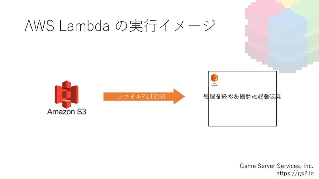 AWS Lambda の実⾏イメージ ファイルPUT通知 サーバを瞬時に起動 処理を終えたらサ...