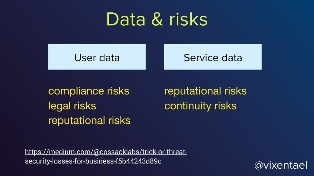 @vixentael Data & risks compliance risks legal ...