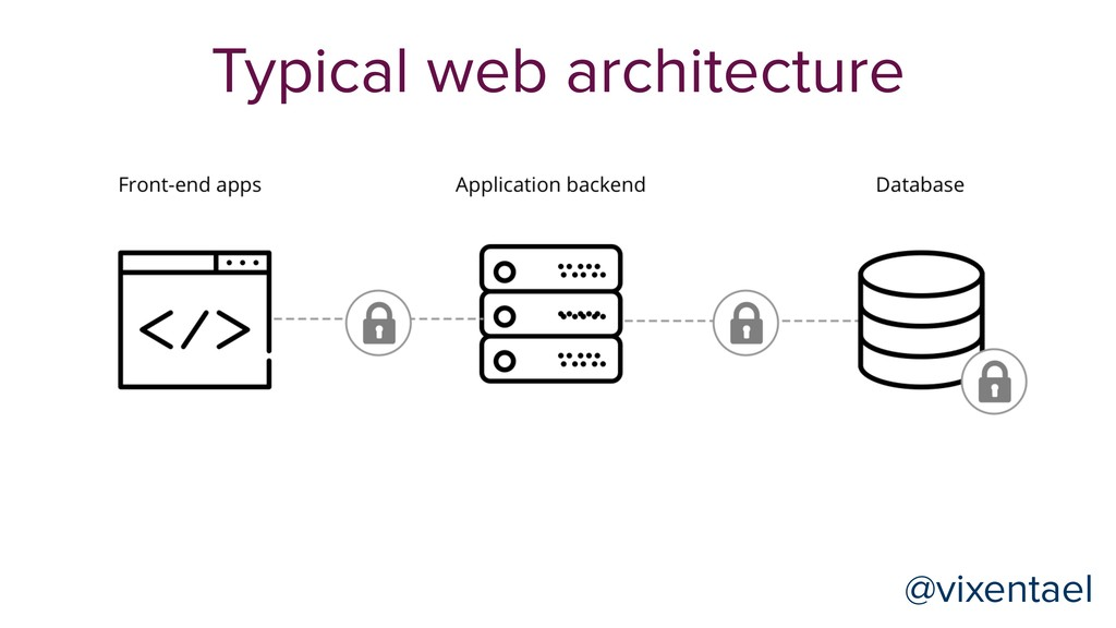 @vixentael Typical web architecture