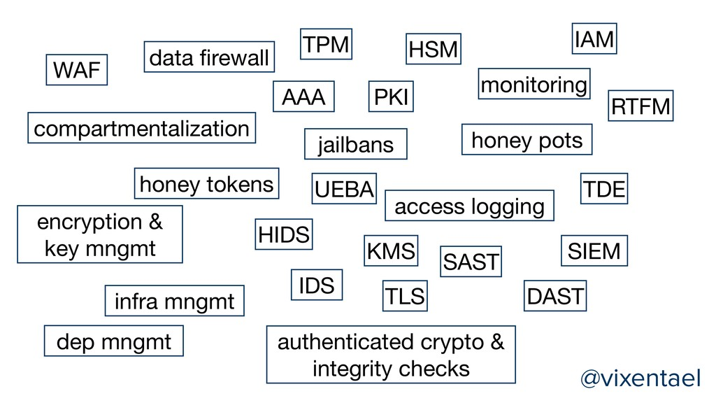 @vixentael encryption & key mngmt AAA WAF honey...