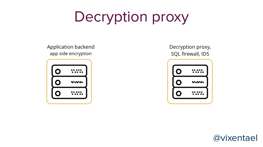 @vixentael Decryption proxy