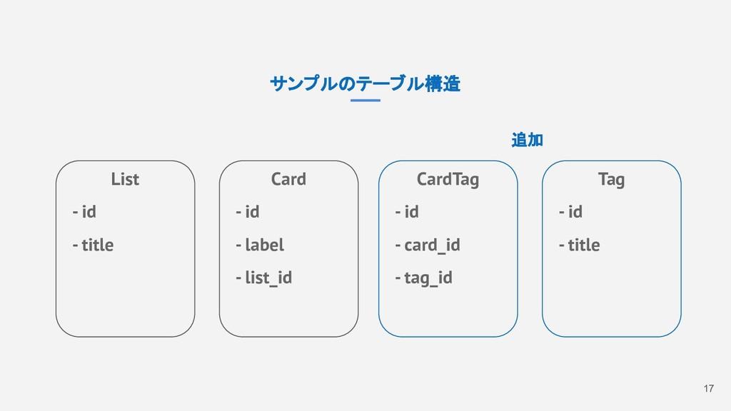 17 サンプルのテーブル構造 List - id - title Card - id - la...