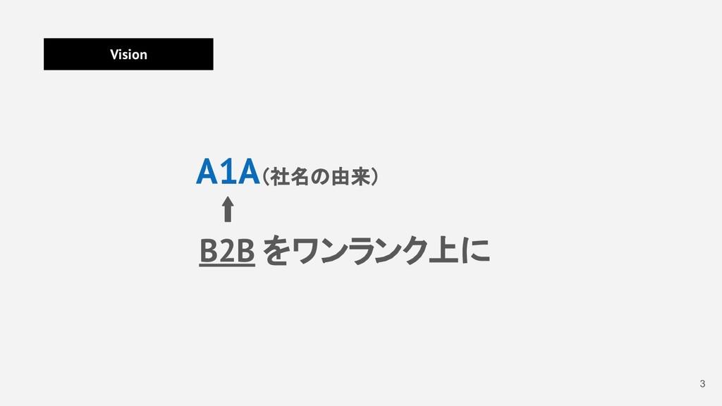 3 Vision A1A(社名の由来) B2B をワンランク上に