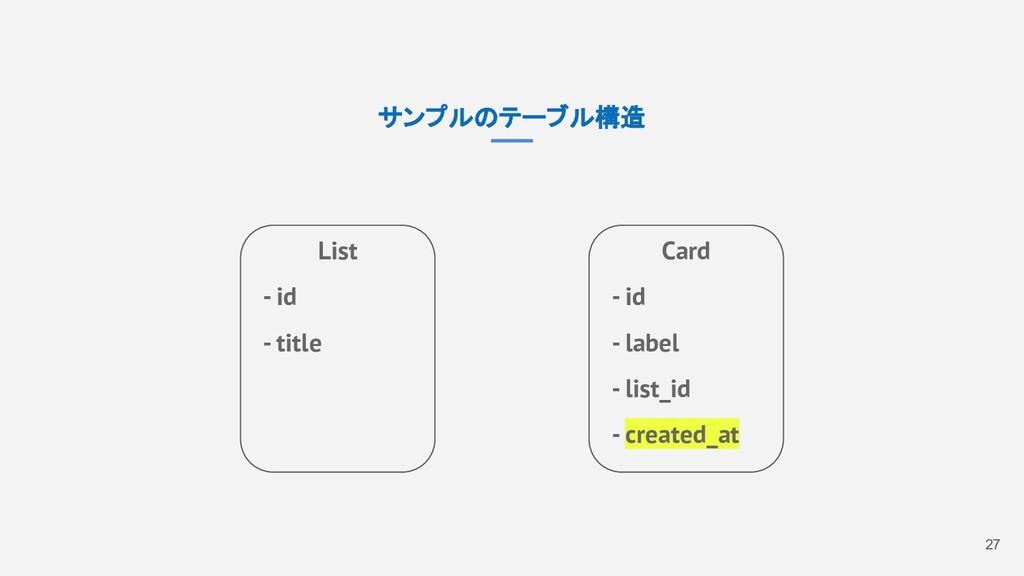 27 サンプルのテーブル構造 List - id - title Card - id - la...