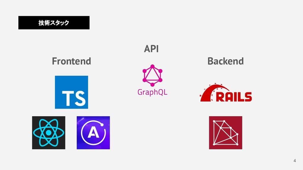 4 技術スタック Frontend Backend API