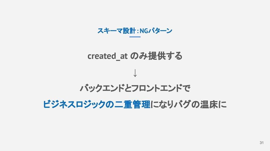 31 スキーマ設計:NGパターン created_at のみ提供する ↓ バックエンドとフロン...