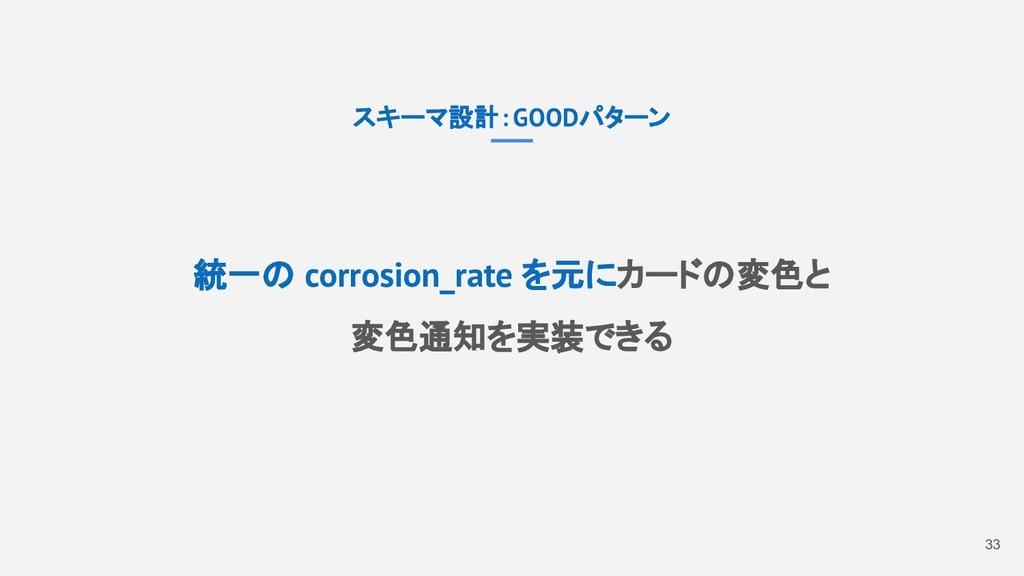 33 スキーマ設計:GOODパターン 統一の corrosion_rate を元にカードの変色...