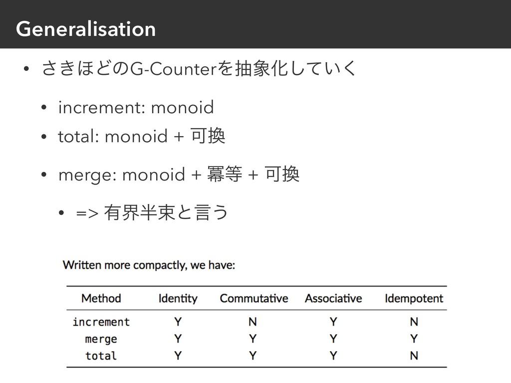Generalisation • ͖͞΄ͲͷG-CounterΛநԽ͍ͯ͘͠ • incre...