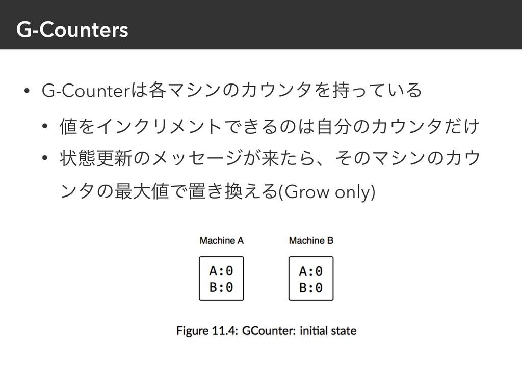 G-Counters • G-Counter֤ϚγϯͷΧϯλΛ͍ͬͯΔ • ΛΠϯΫϦ...