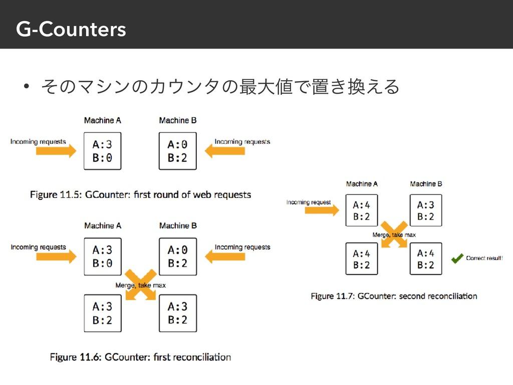 G-Counters • ͦͷϚγϯͷΧϯλͷ࠷େͰஔ͖͑Δ