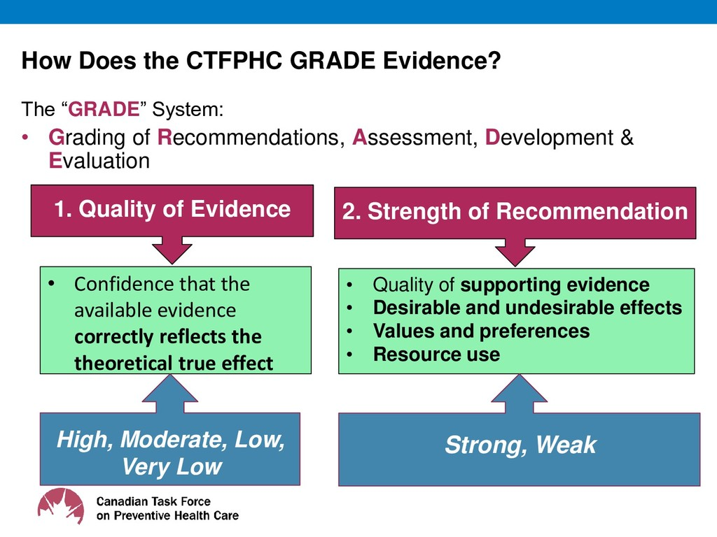 "How Does the CTFPHC GRADE Evidence? 14 The ""GRA..."
