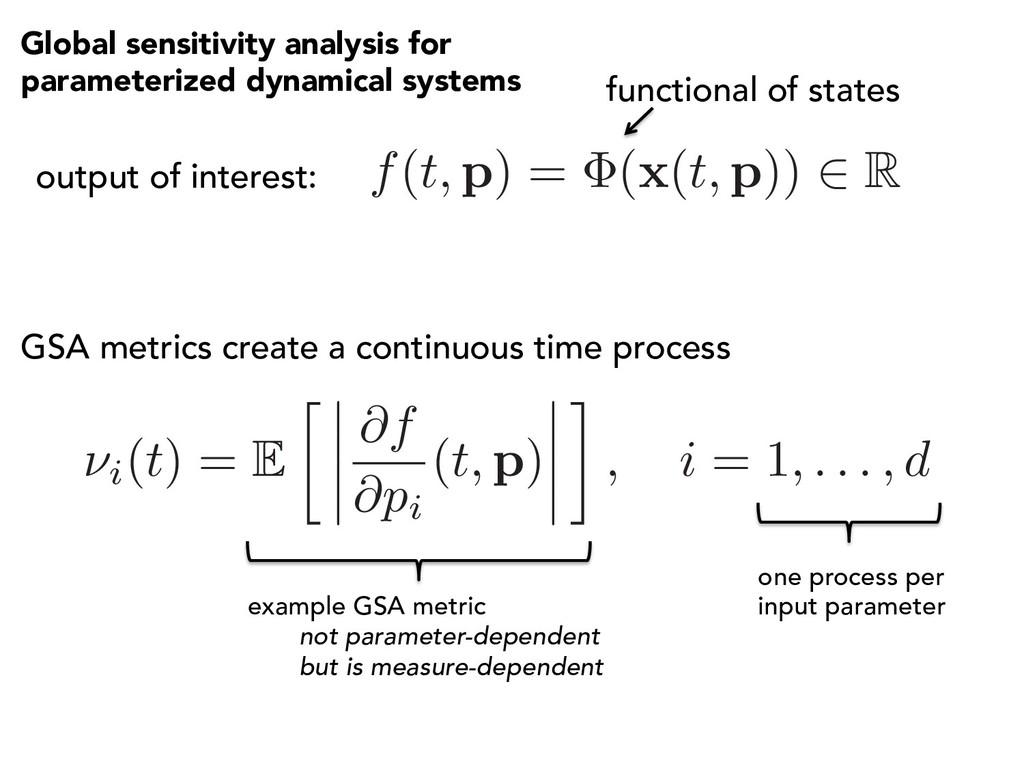 Global sensitivity analysis for parameterized d...