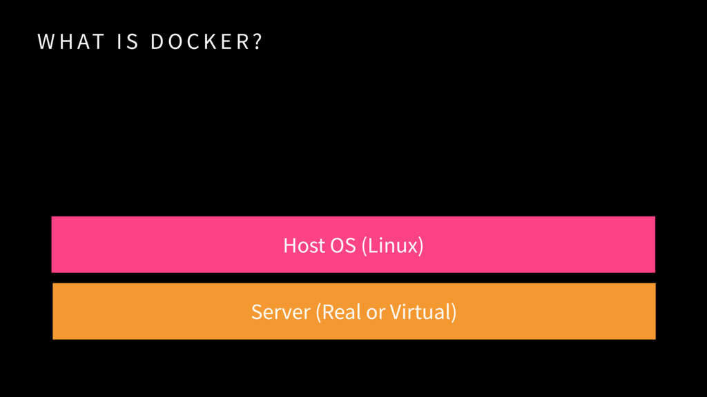 W H AT I S D O C K E R ? Host OS (Linux) Server...