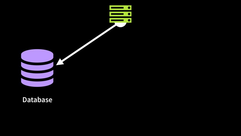  Database Ȑ