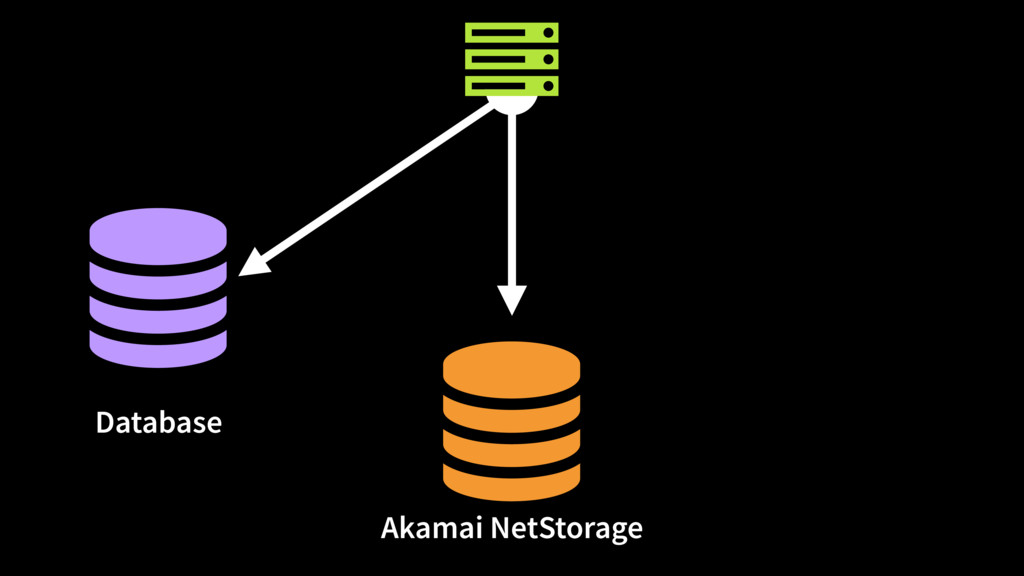   Database Akamai NetStorage Ȑ
