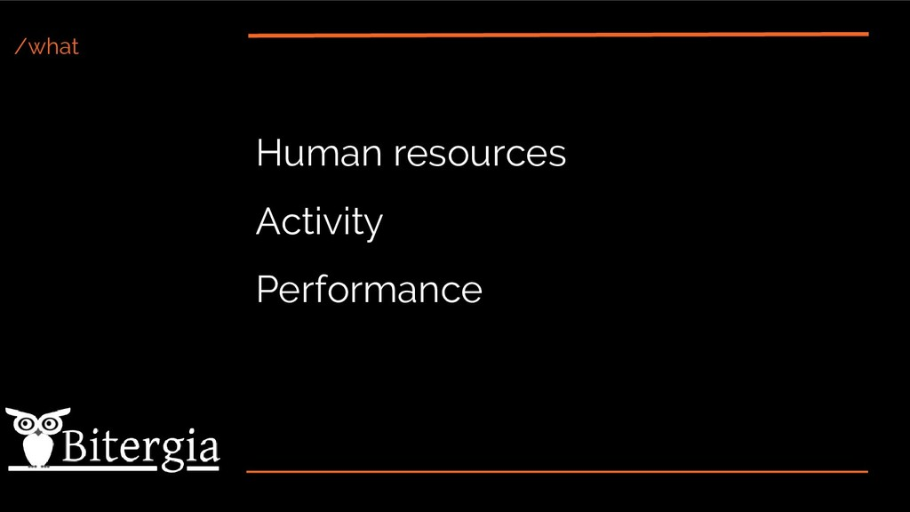 /what Human resources Activity Performance