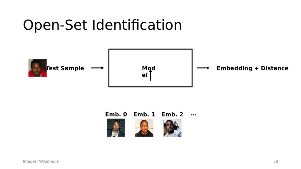 Open-Set Identifcation 38 Mod el Embedding + Di...