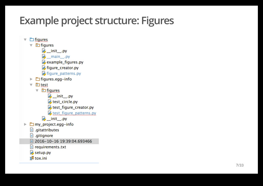 Example project structure: Figures 7/33