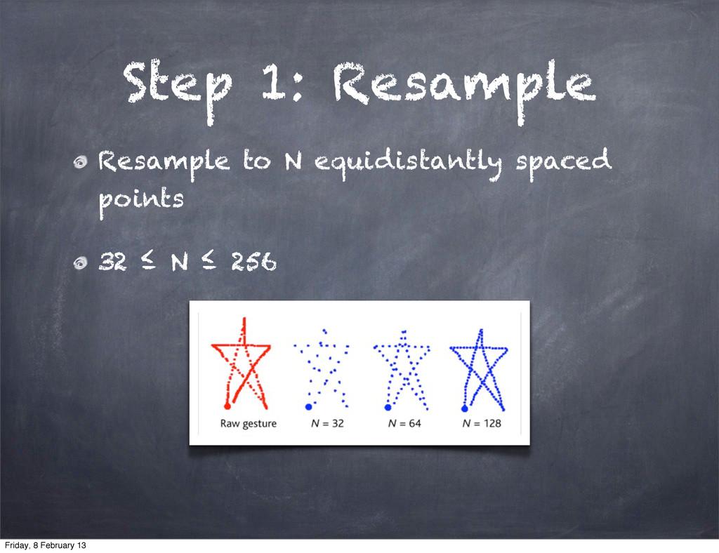 Step 1: Resample Resample to N equidistantly sp...