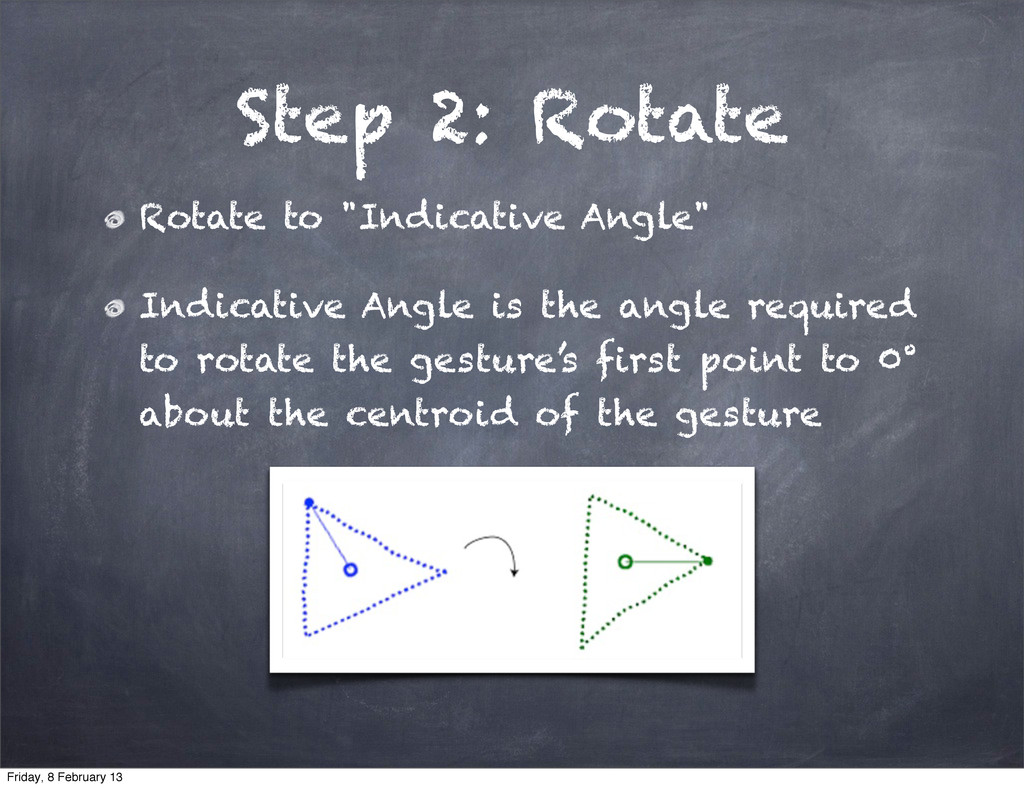 "Step 2: Rotate Rotate to ""Indicative Angle"" Ind..."
