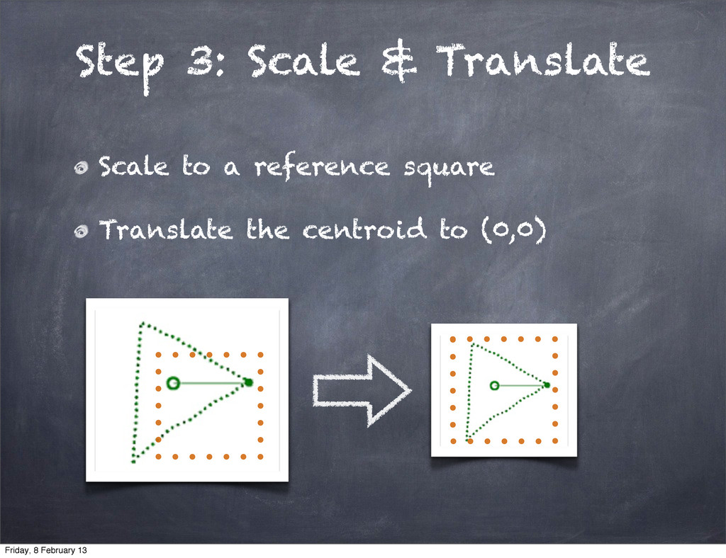 Step 3: Scale & Translate Scale to a reference ...
