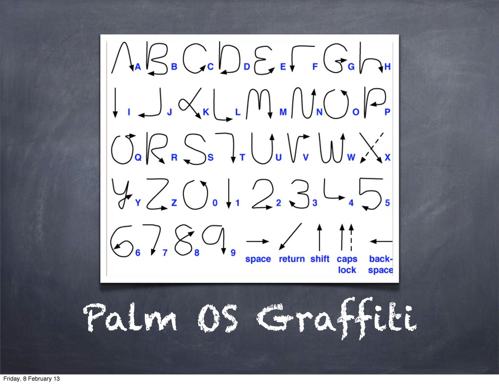 Palm OS Graffiti Friday, 8 February 13