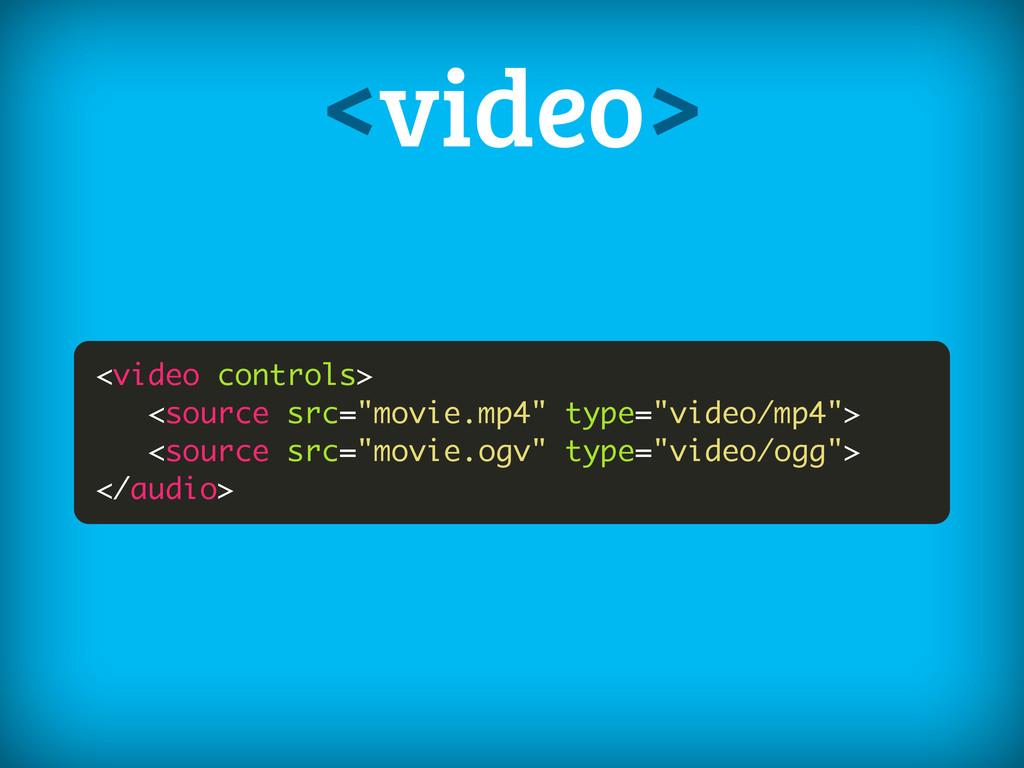 "<video controls> <source src=""movie.mp4"" type=""..."