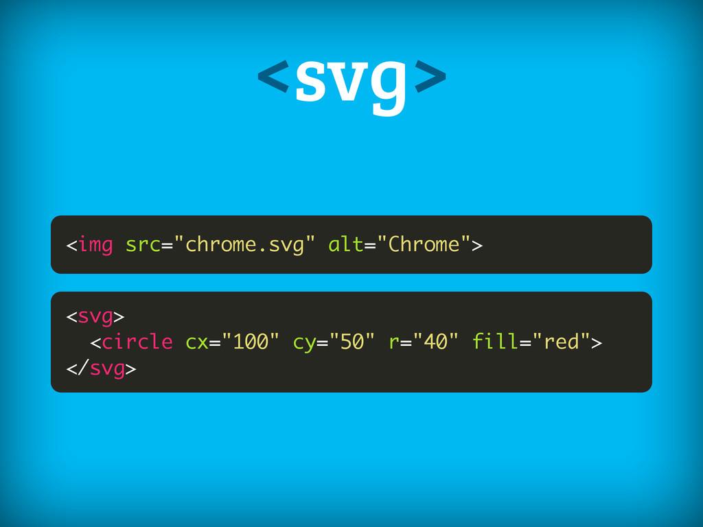 "<img src=""chrome.svg"" alt=""Chrome""> <svg> <svg>..."