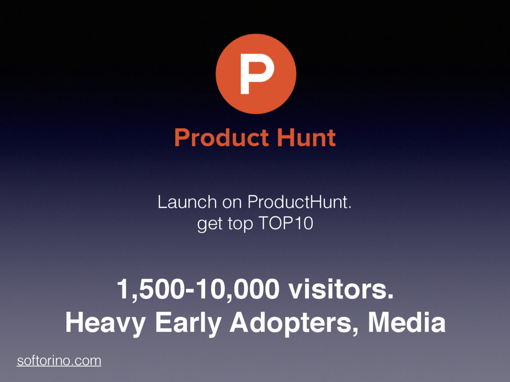 Launch on ProductHunt. get top TOP10 1,500-10,0...