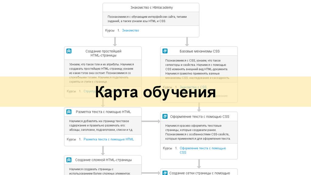 Карта обучения