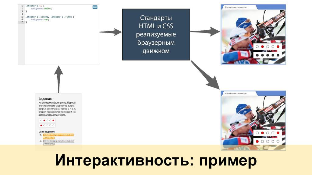 Интерактивность: пример