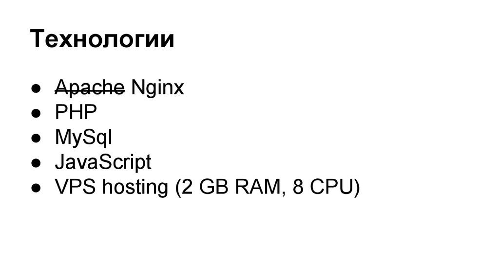 Технологии ● Apache Nginx ● PHP ● MySql ● JavaS...