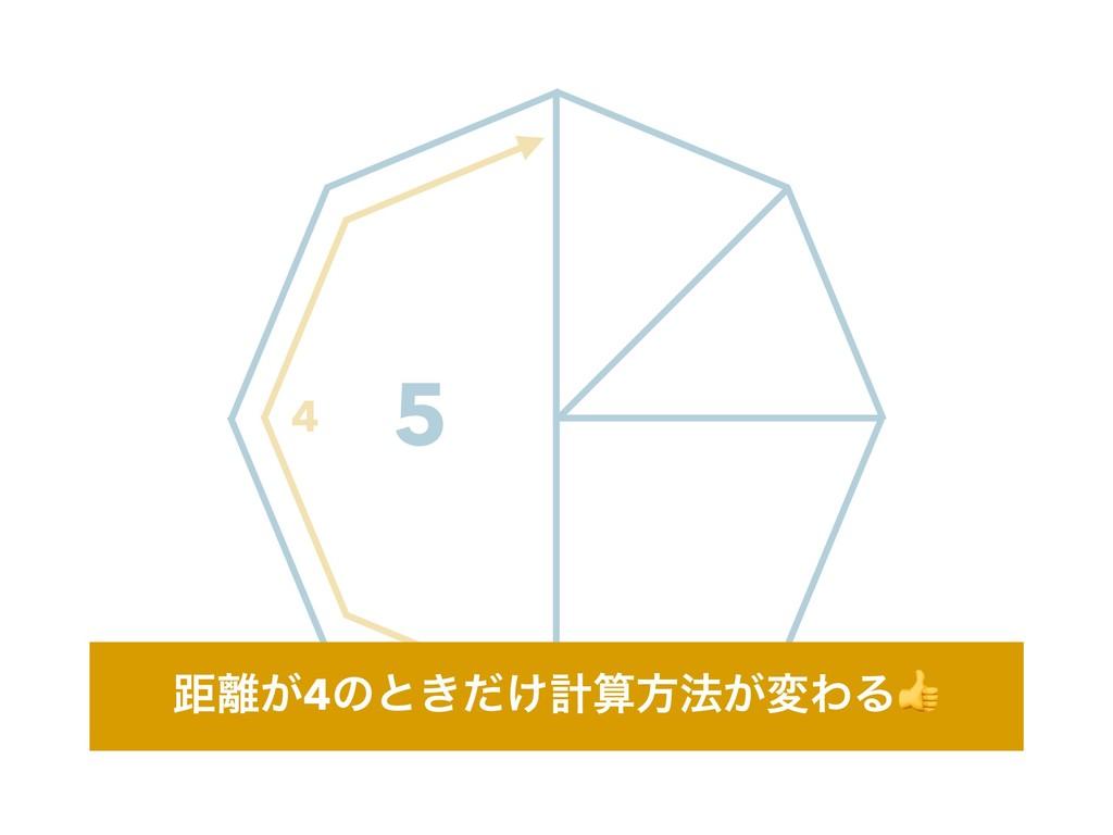 5 4 ڑ͕4ͷͱ͖͚ͩܭํ๏͕มΘΔ