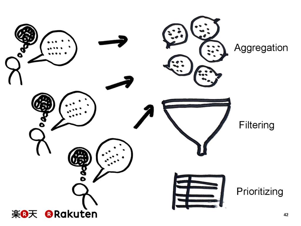 42 Aggregation Filtering Prioritizing