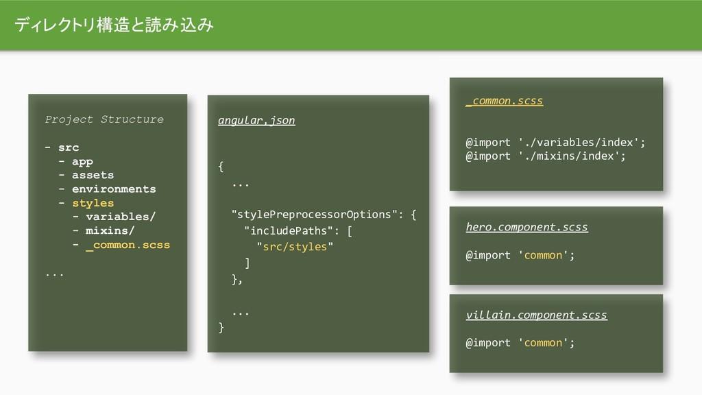 ディレクトリ構造と読み込み Project Structure - src - app - a...