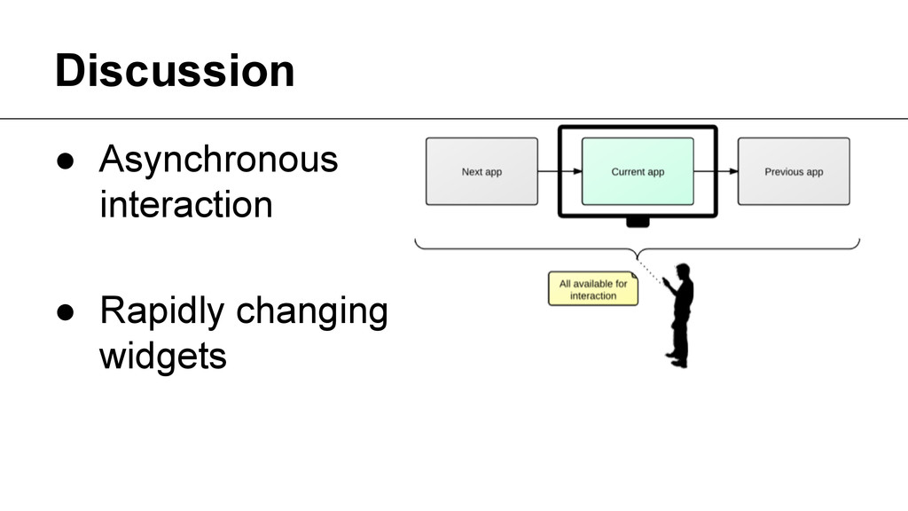 Discussion ● Asynchronous interaction ● Rapidly...