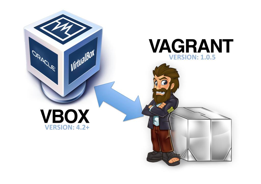 VAGRANT! VBOX! VERSION: 4.2+  VERSION: ...