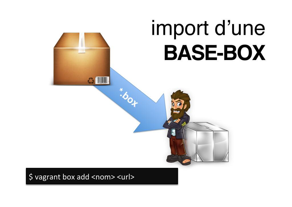 $ vagrant box add <nom> <url> ...