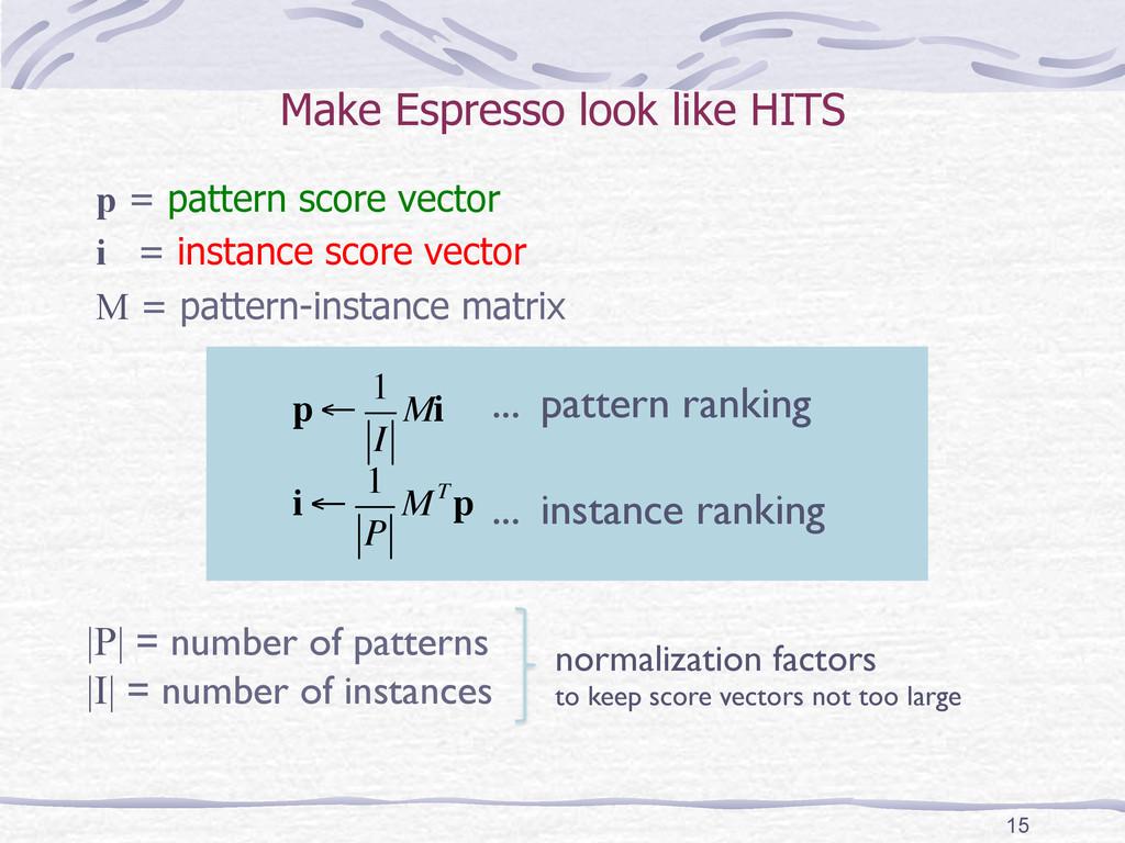 p = pattern score vector i = instance score vec...