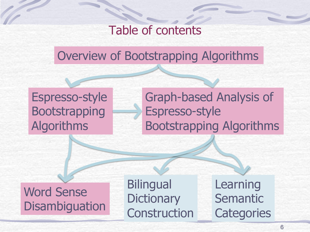 Table of contents  6 Graph-based Analysis of ...