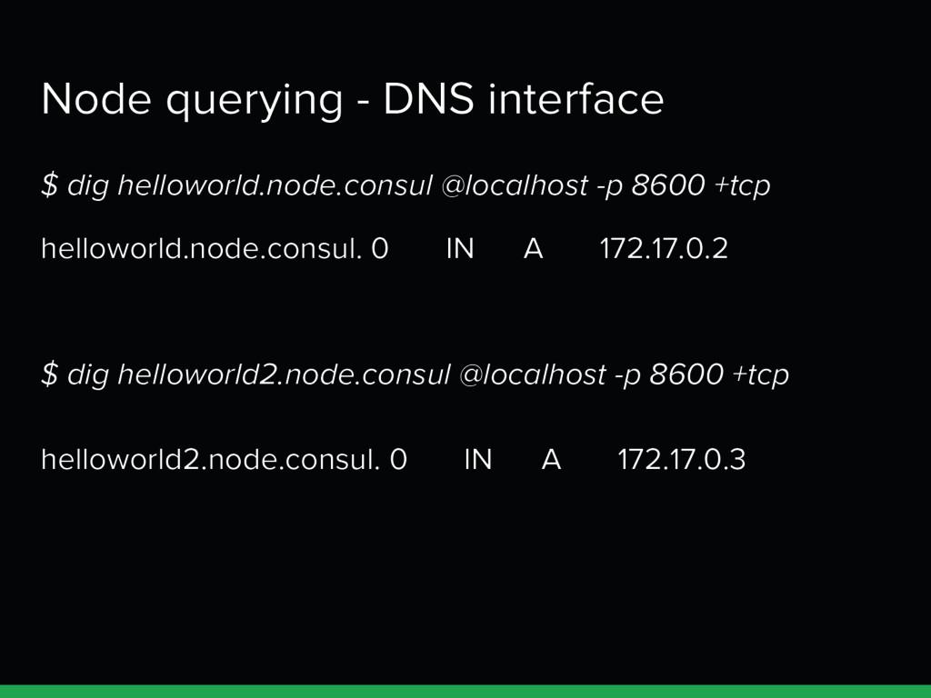 Node querying - DNS interface $ dig helloworld....