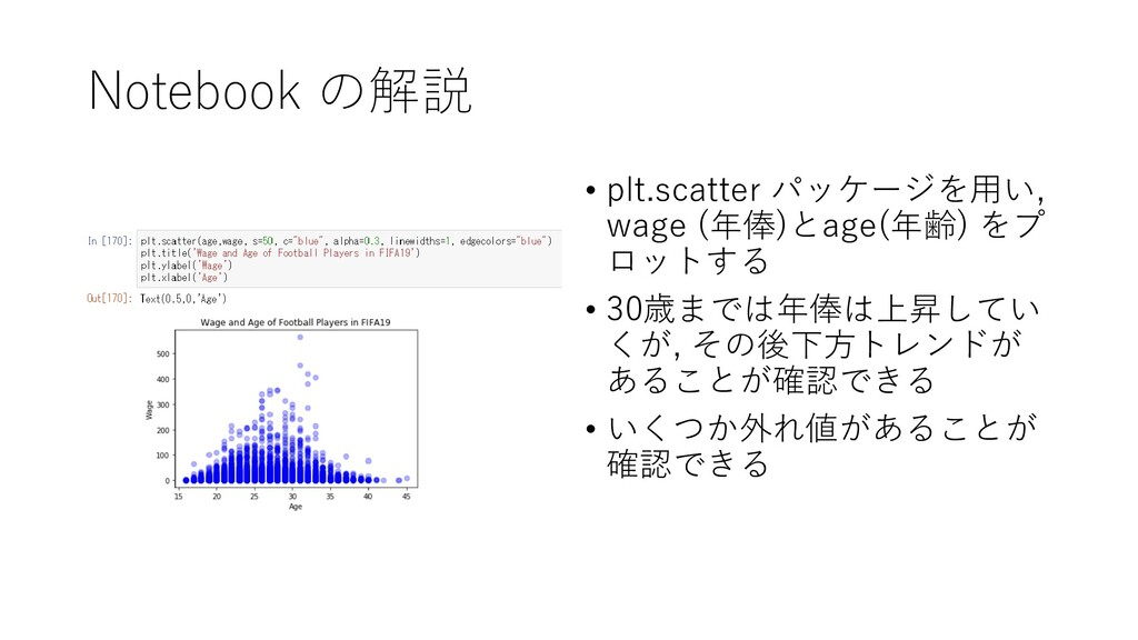 Notebook の解説 • plt.scatter パッケージを用い, wage (年俸)と...